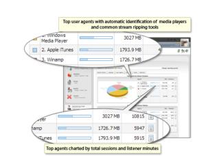 screenshot-client-stats-agents-300x228