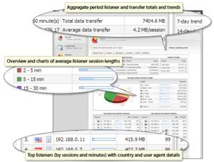 screenshot-client-stats-listeners-300x228