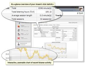 screenshot-client-stats-recent-300x228